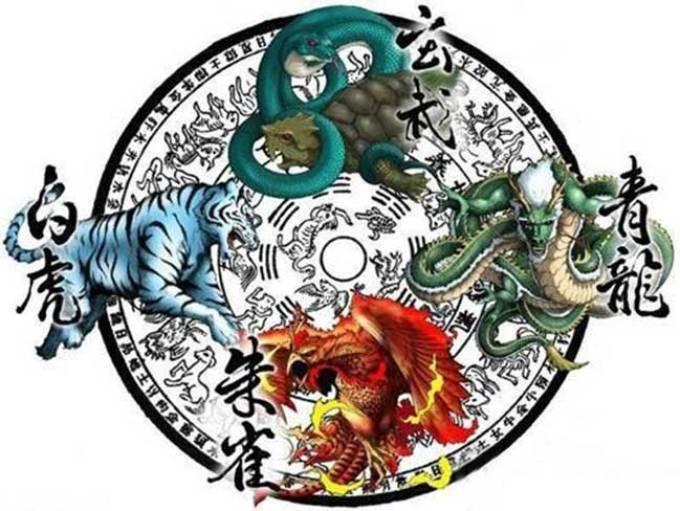 Знаки зодиака по восточному гороскопу