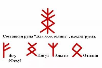 Славянский символ богатства удачи и успеха
