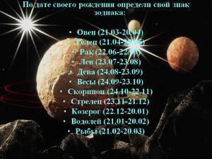 Сколько знаков зодиака