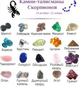 Амулет скорпионов самоцвет славянские амулеты обереги и талисманы