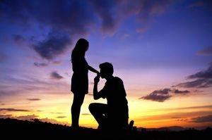 молитвы на любовь мужчины