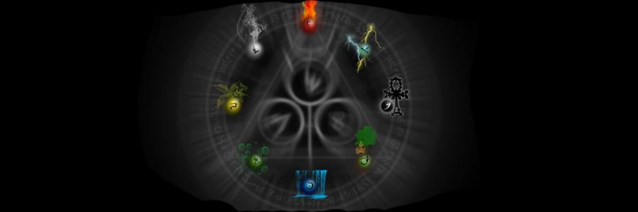 Оберег по знаку зодиака
