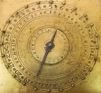 Обозначение цифр в нумерологии