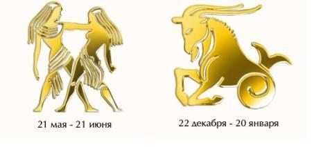 Женщина козерог совместимость с другими знаками зодиака