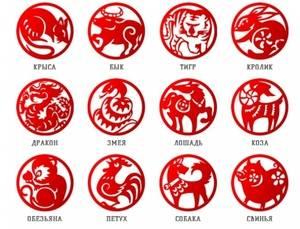 Восточный гороскоп и знаки зодиака совместимость