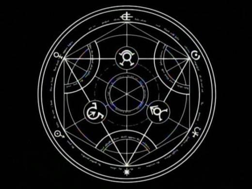 Символы круг
