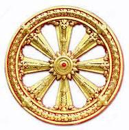 Эзотерические символы