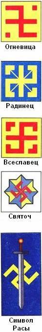 Старославянские символы