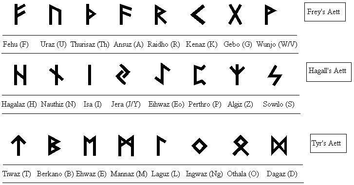 Славянские символы тату