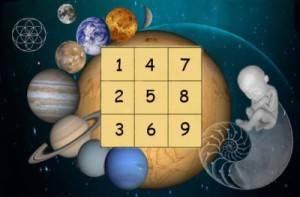 Квадрат пифагора расшифровка чисел