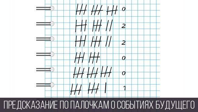 Погадать на палочках