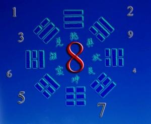 Что означает цифра 8