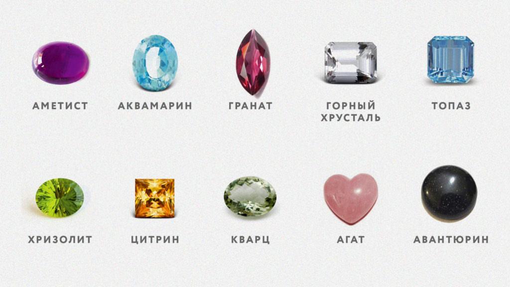 Камни обереги по знакам зодиака