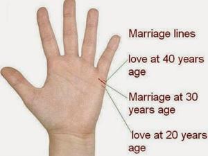 Хиромантия по руке дети и брак
