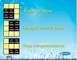 Квадрат пифагора рассчитать онлайн бесплатно